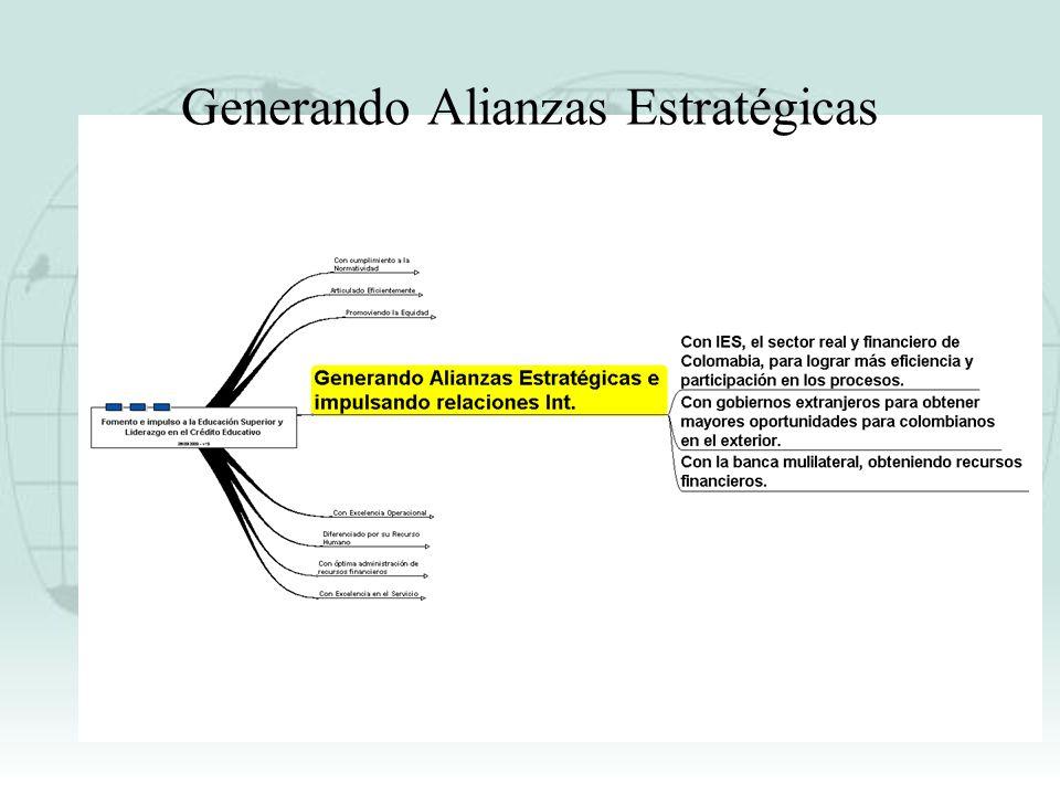 Generando Alianzas Estratégicas