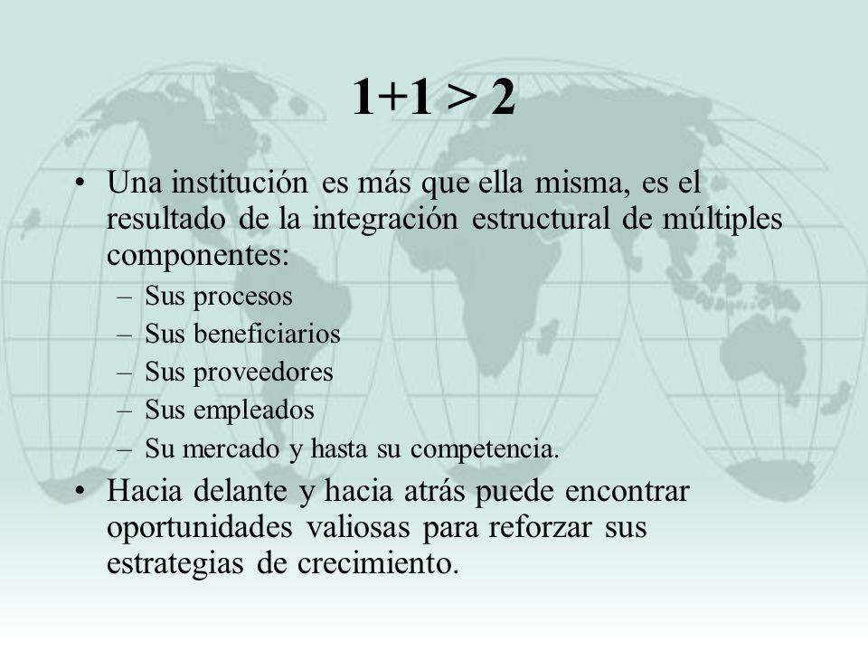 1+1 > 2 Una institución es más que ella misma, es el resultado de la integración estructural de múltiples componentes: