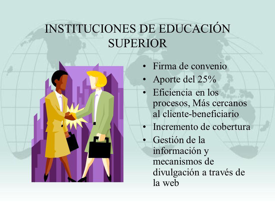 INSTITUCIONES DE EDUCACIÓN SUPERIOR