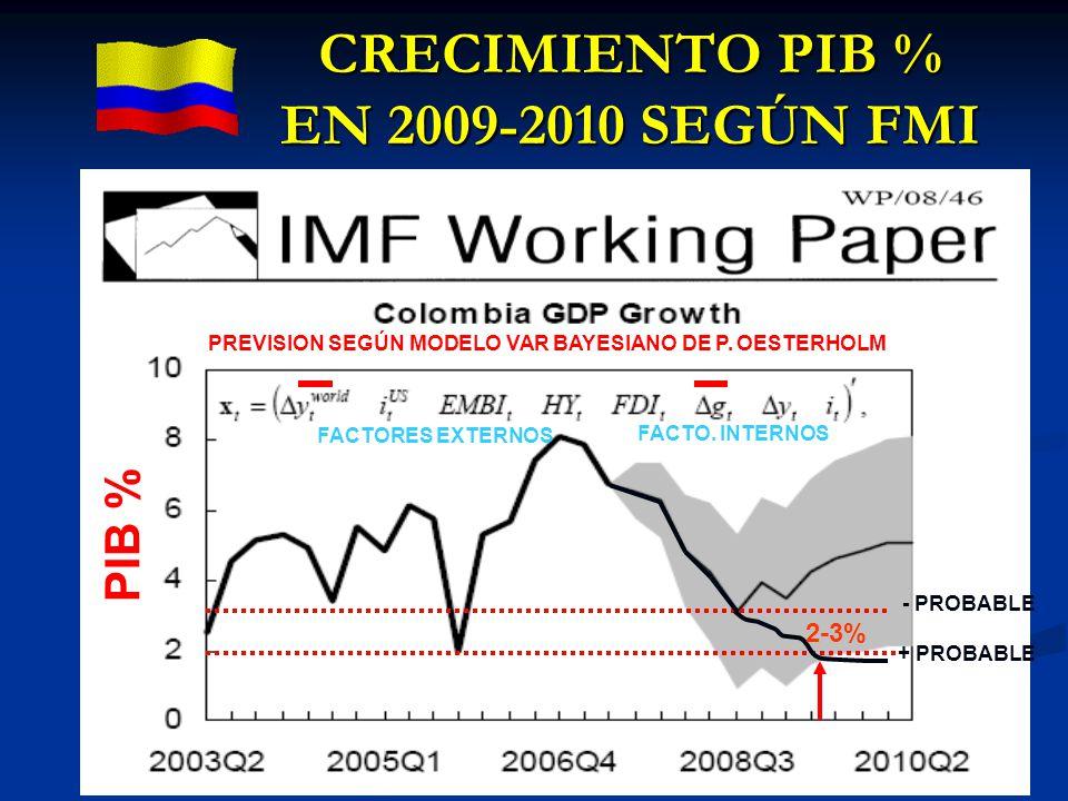CRECIMIENTO PIB % EN 2009-2010 SEGÚN FMI