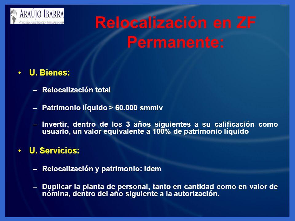 Relocalización en ZF Permanente: