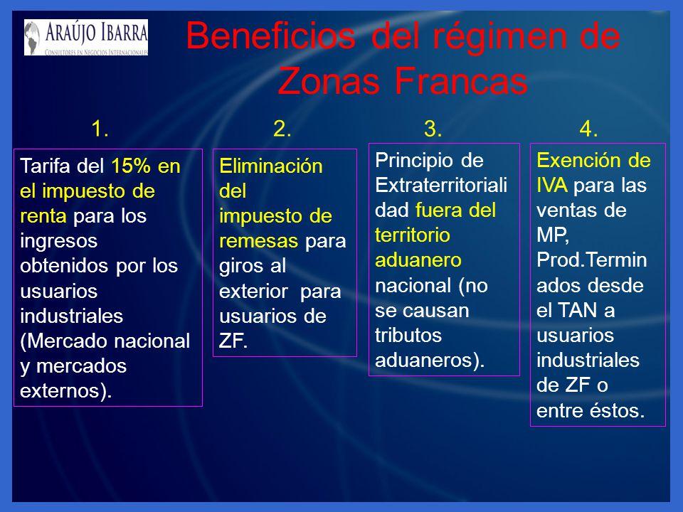 Beneficios del régimen de Zonas Francas