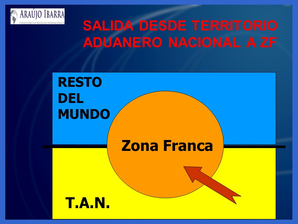 SALIDA DESDE TERRITORIO ADUANERO NACIONAL A ZF