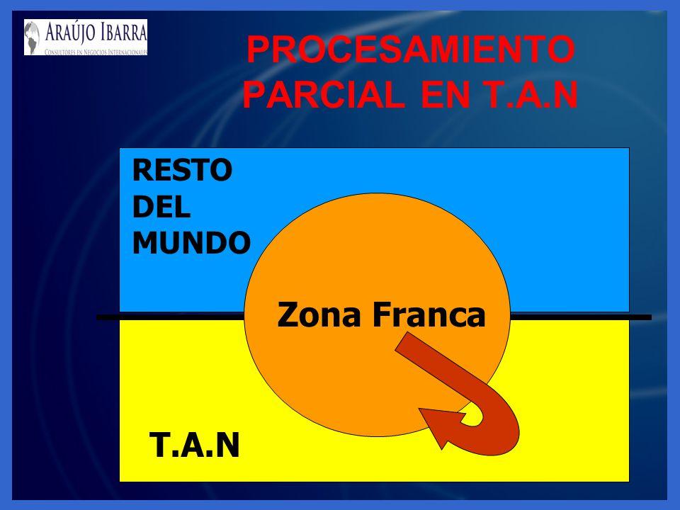 PROCESAMIENTO PARCIAL EN T.A.N