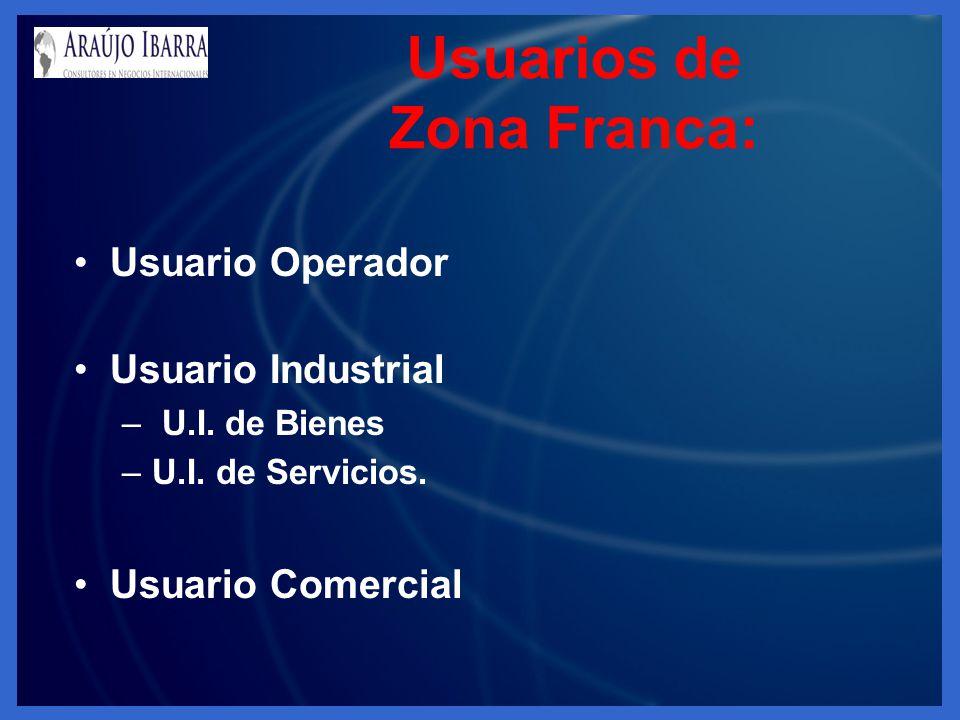 Usuarios de Zona Franca:
