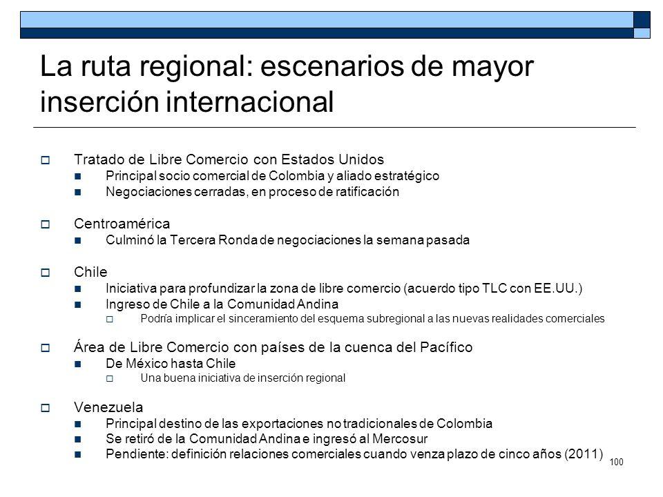 La ruta regional: escenarios de mayor inserción internacional