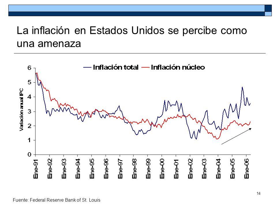 La inflación en Estados Unidos se percibe como una amenaza