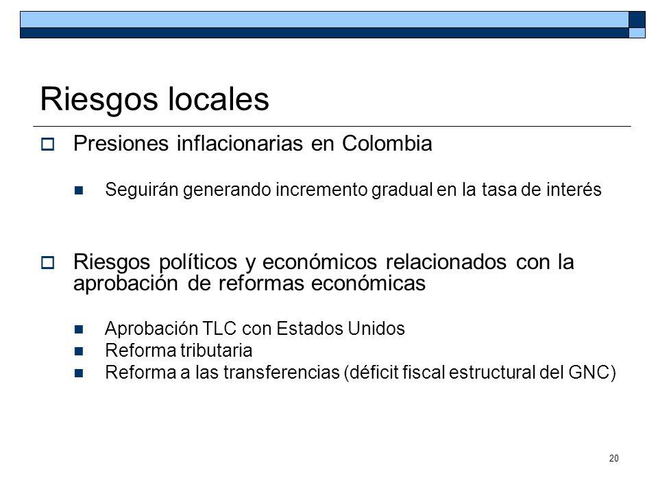 Riesgos locales Presiones inflacionarias en Colombia