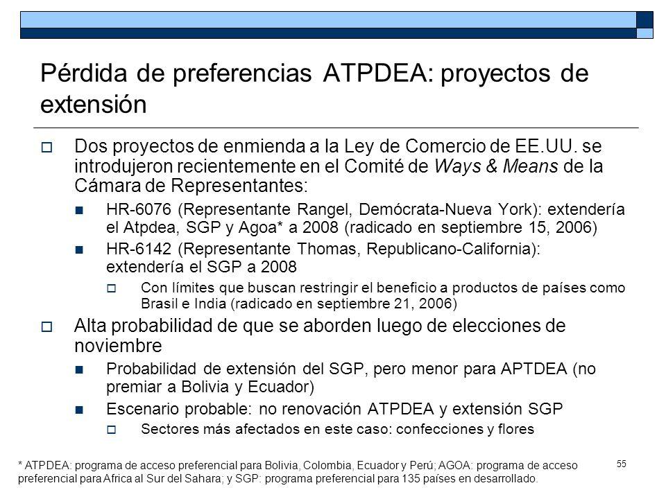 Pérdida de preferencias ATPDEA: proyectos de extensión