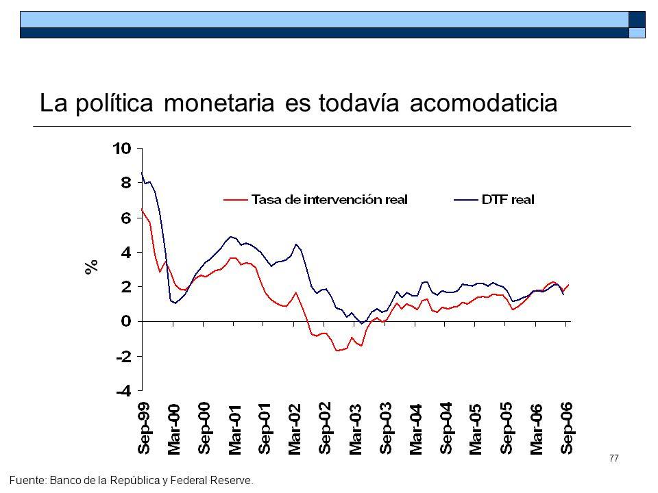 La política monetaria es todavía acomodaticia