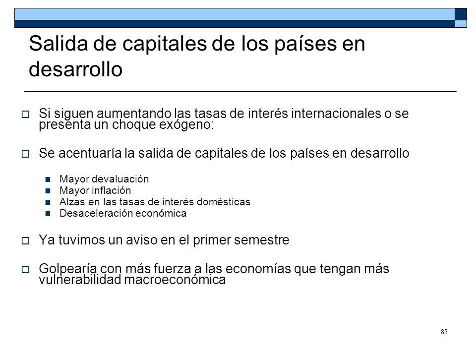 Salida de capitales de los países en desarrollo