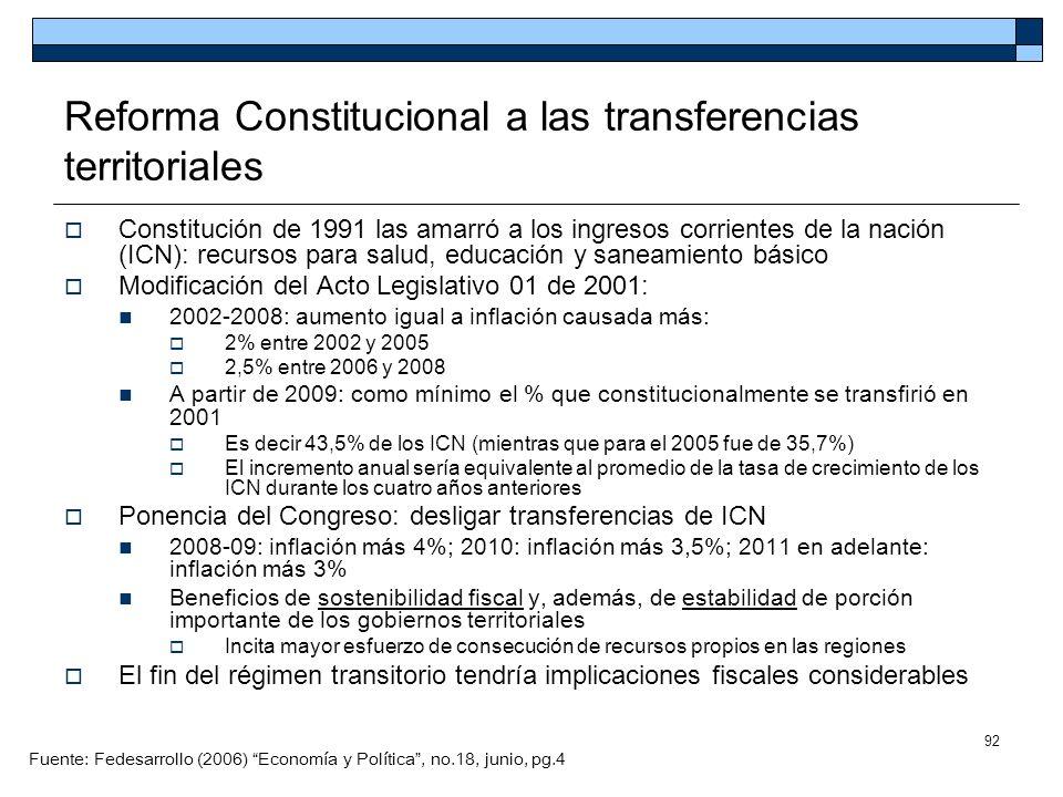 Reforma Constitucional a las transferencias territoriales