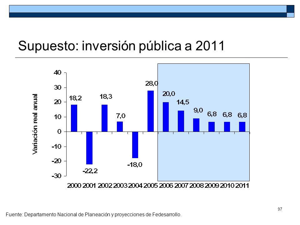 Supuesto: inversión pública a 2011