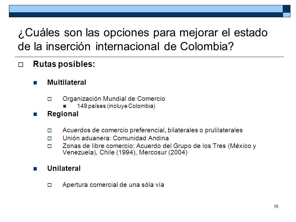 ¿Cuáles son las opciones para mejorar el estado de la inserción internacional de Colombia