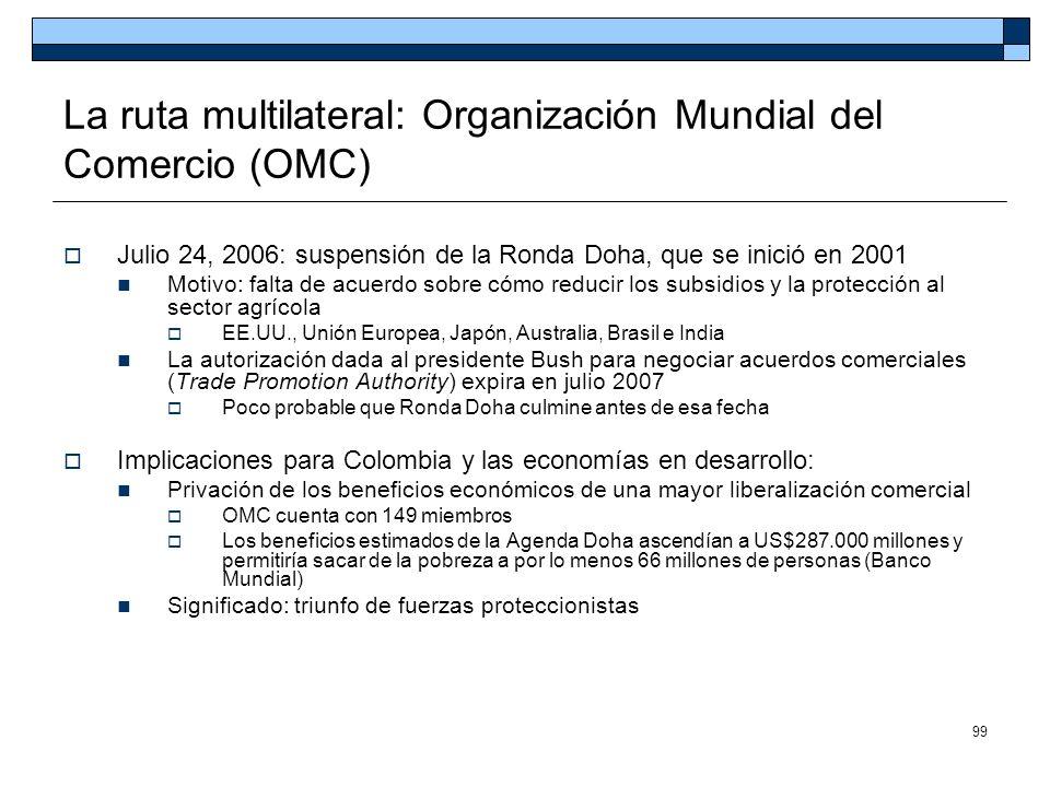 La ruta multilateral: Organización Mundial del Comercio (OMC)