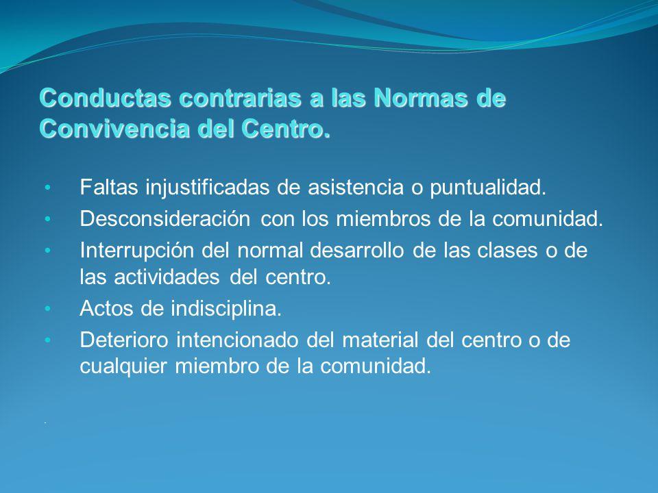 Conductas contrarias a las Normas de Convivencia del Centro.