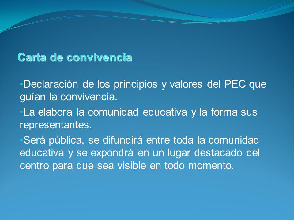 Carta de convivencia Declaración de los principios y valores del PEC que guían la convivencia.