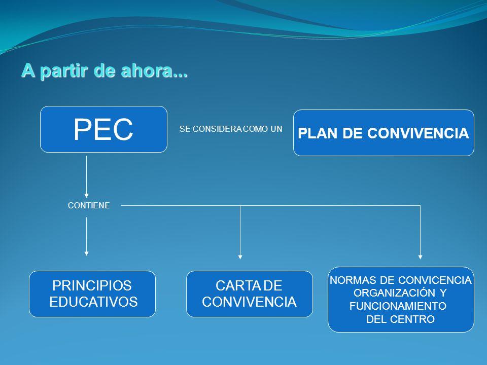 PEC A partir de ahora... PLAN DE CONVIVENCIA PRINCIPIOS EDUCATIVOS