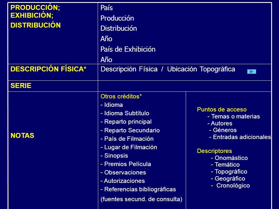 Descripción Física / Ubicación Topográfica DESCRIPCIÓN FÍSICA* País