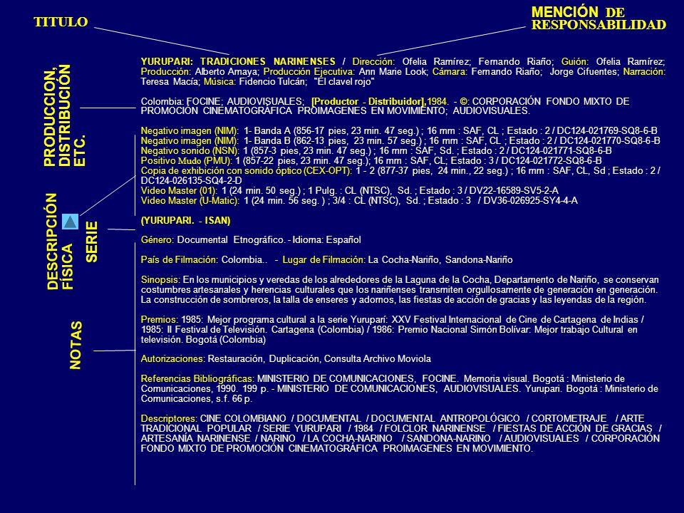 MENCIÓN DE RESPONSABILIDAD TITULO PRODUCCION, DISTRIBUCIÓN ETC.