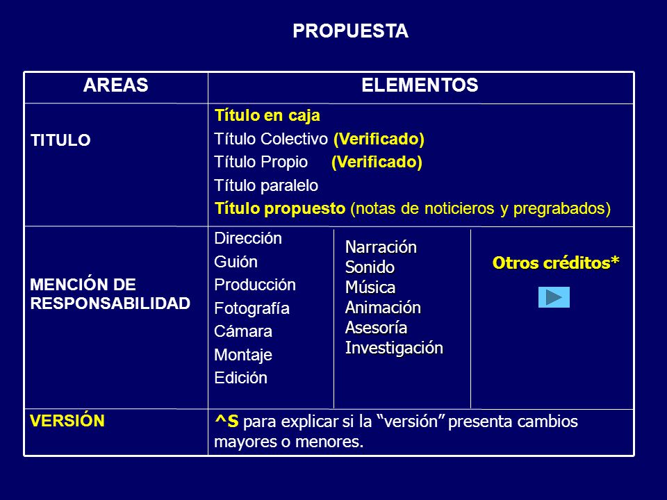 PROPUESTA ELEMENTOS AREAS