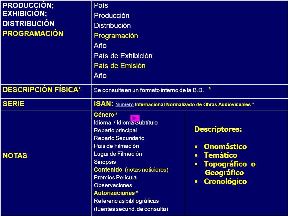 ISAN: Número Internacional Normalizado de Obras Audiovisuales * SERIE