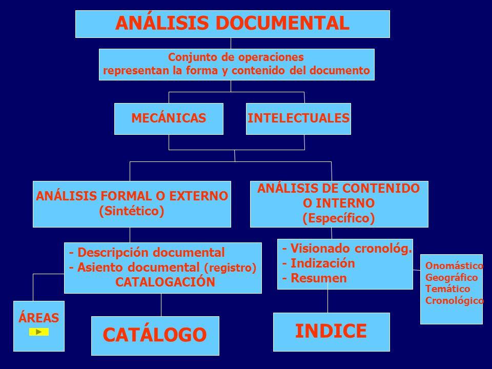 ANÁLISIS DOCUMENTAL INDICE CATÁLOGO