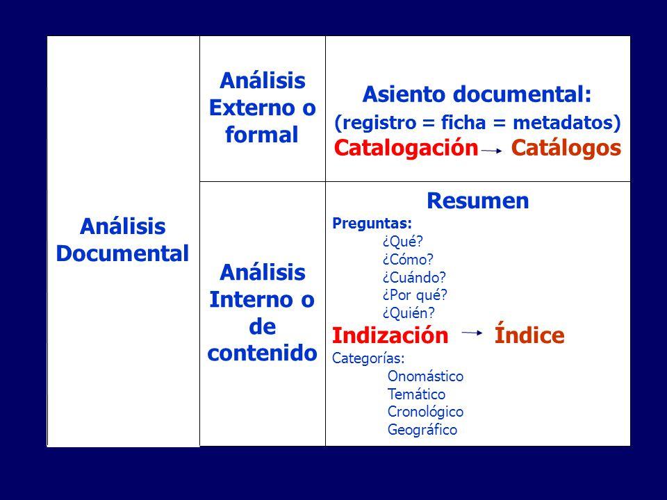 Análisis Interno o de contenido Análisis Externo o formal