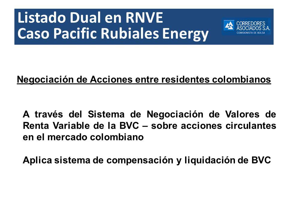 Negociación de Acciones entre residentes colombianos