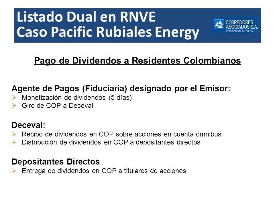 Pago de Dividendos a Residentes Colombianos