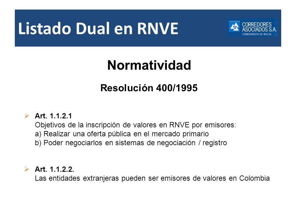 Listado Dual en RNVE Normatividad Resolución 400/1995 Art. 1.1.2.1