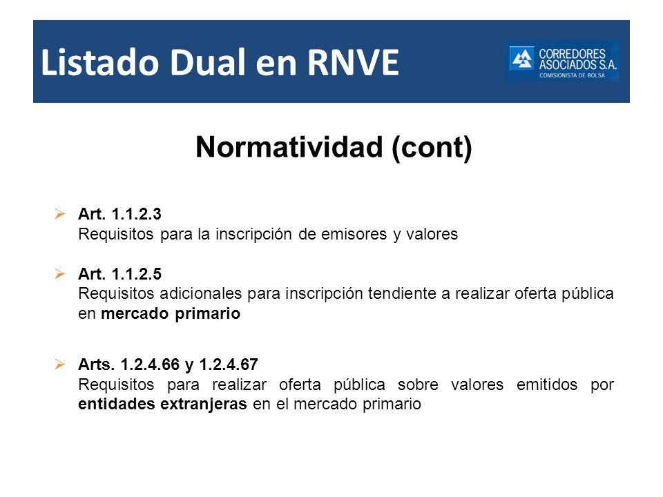 Listado Dual en RNVE Normatividad (cont) Art. 1.1.2.3