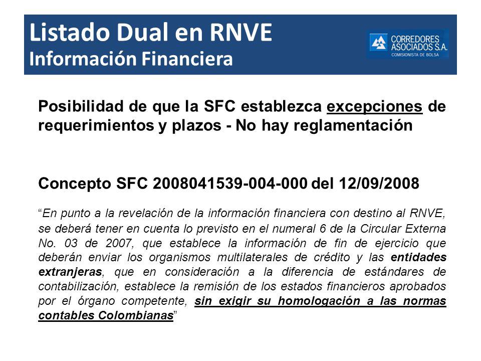 Listado Dual en RNVE Información Financiera