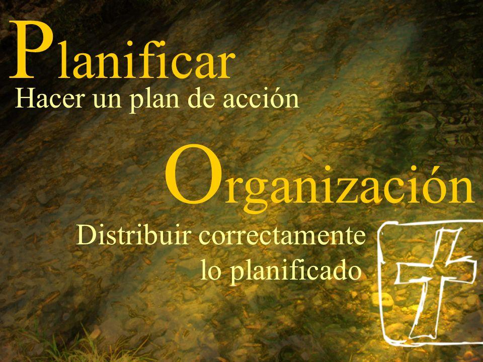 Planificar Organización Hacer un plan de acción