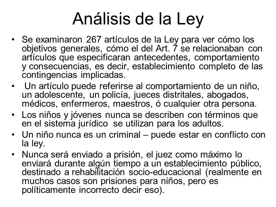 Análisis de la Ley