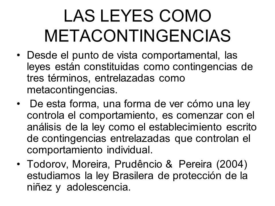 LAS LEYES COMO METACONTINGENCIAS
