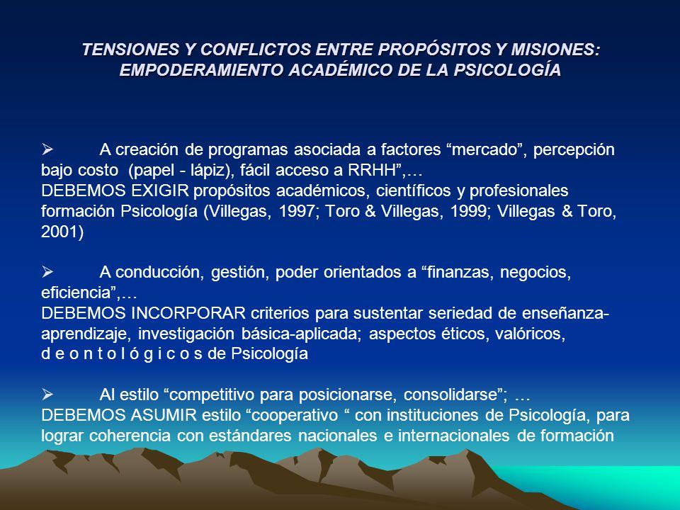 TENSIONES Y CONFLICTOS ENTRE PROPÓSITOS Y MISIONES: EMPODERAMIENTO ACADÉMICO DE LA PSICOLOGÍA