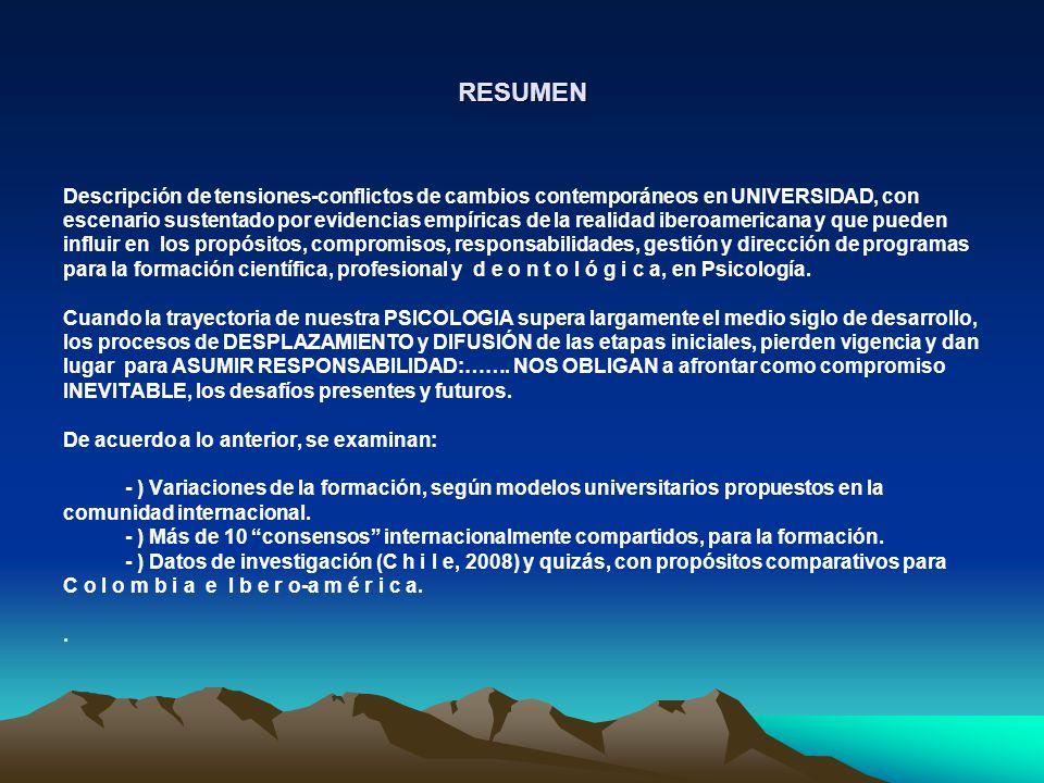 RESUMEN Descripción de tensiones-conflictos de cambios contemporáneos en UNIVERSIDAD, con.