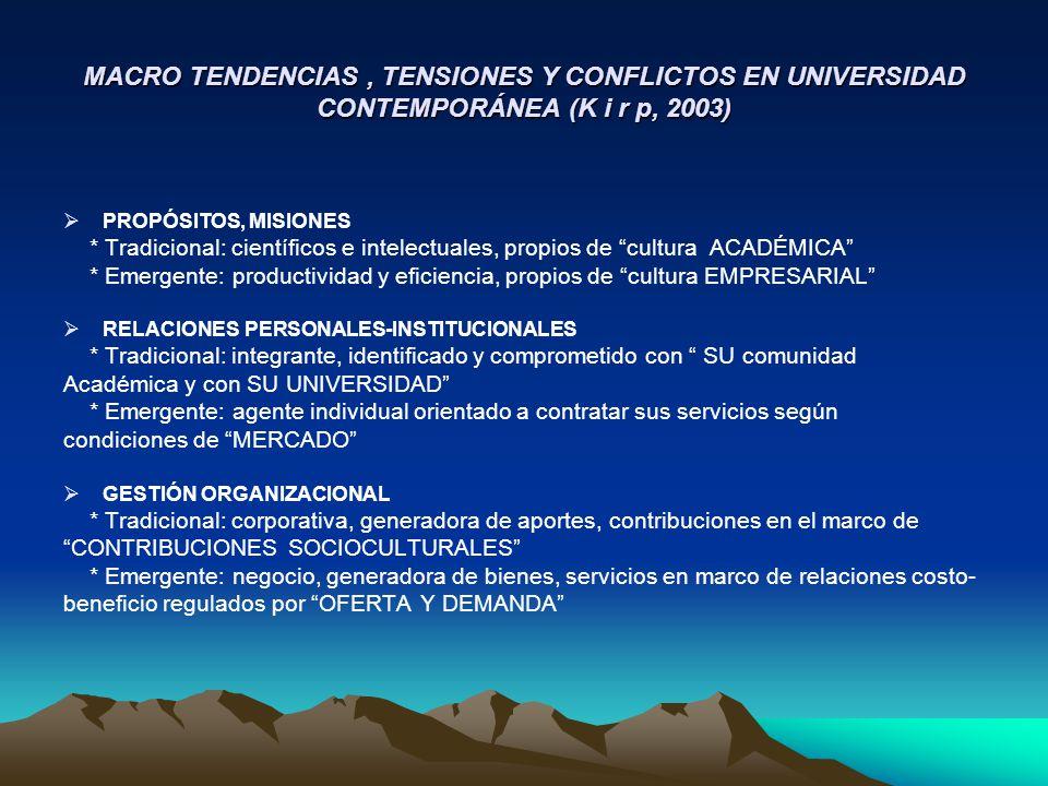 MACRO TENDENCIAS , TENSIONES Y CONFLICTOS EN UNIVERSIDAD CONTEMPORÁNEA (K i r p, 2003)