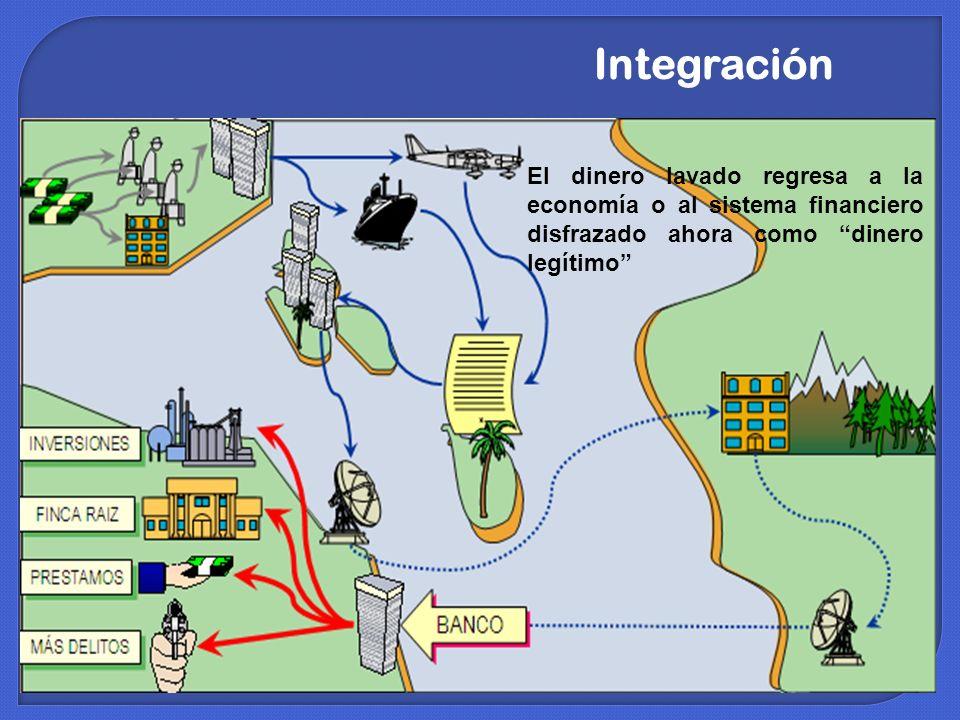 IntegraciónEl dinero lavado regresa a la economía o al sistema financiero disfrazado ahora como dinero legítimo