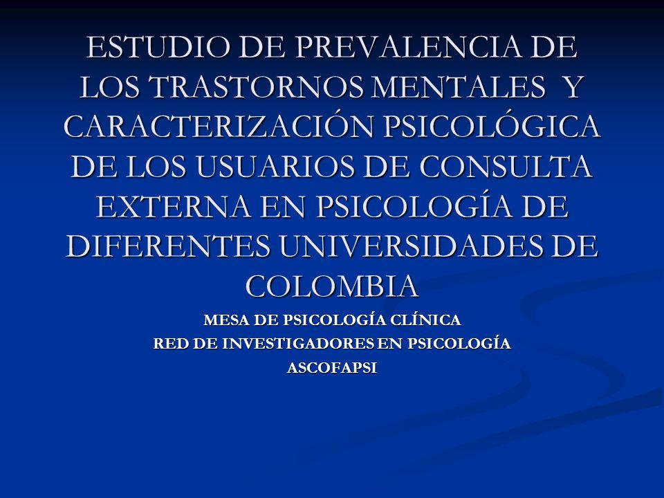MESA DE PSICOLOGÍA CLÍNICA RED DE INVESTIGADORES EN PSICOLOGÍA