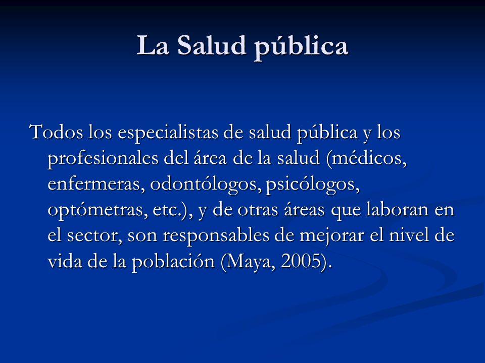 La Salud pública