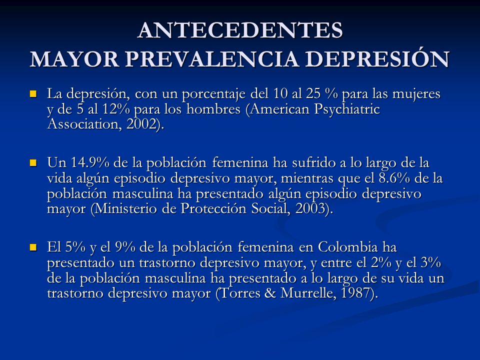 ANTECEDENTES MAYOR PREVALENCIA DEPRESIÓN