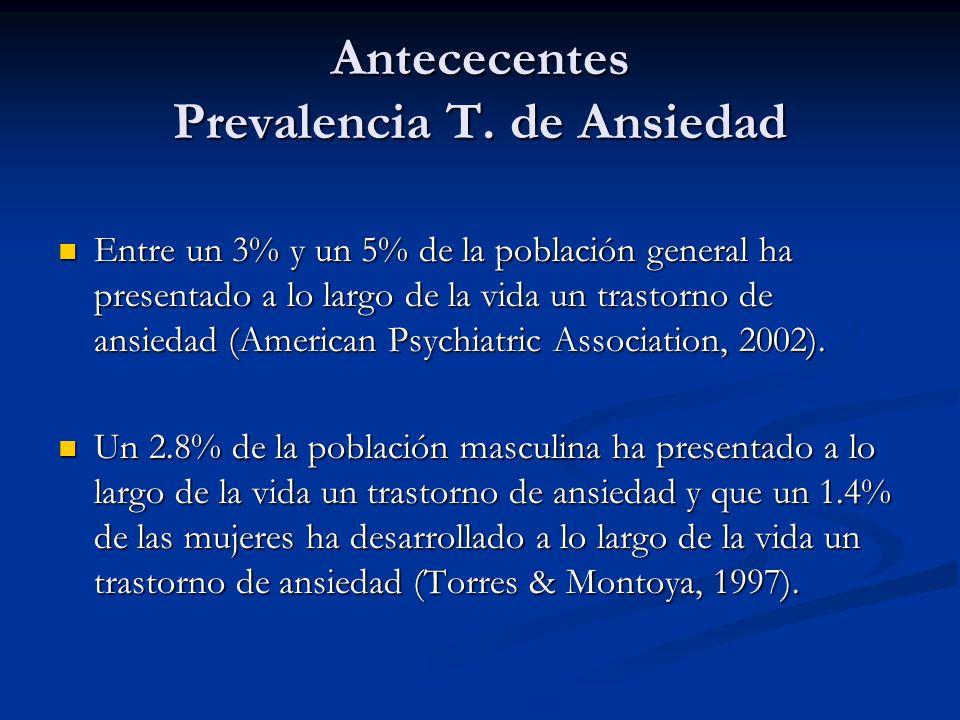 Antececentes Prevalencia T. de Ansiedad