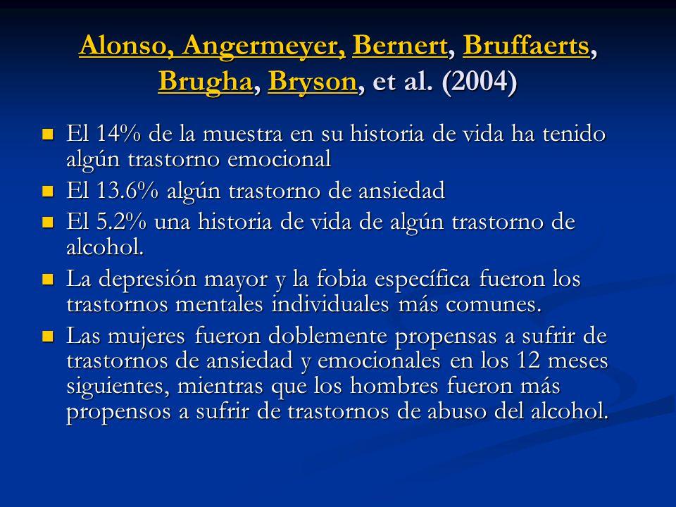 Alonso, Angermeyer, Bernert, Bruffaerts, Brugha, Bryson, et al. (2004)