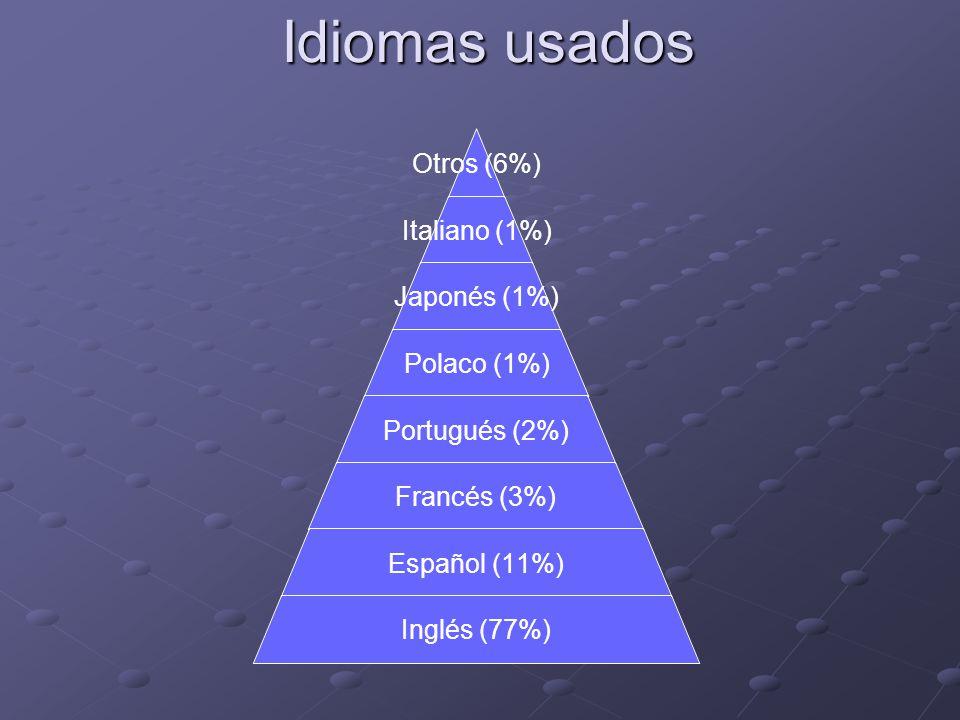 Idiomas usados