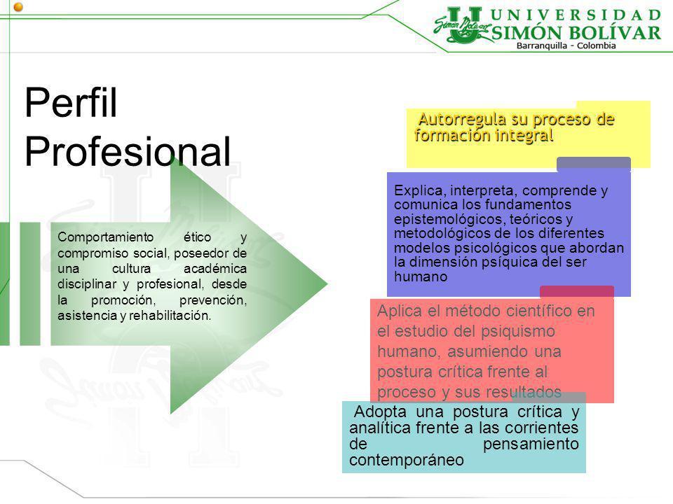 Perfil Profesional Autorregula su proceso de formación integral