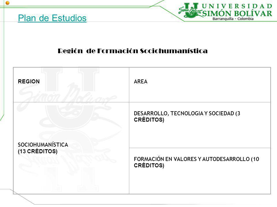 Plan de Estudios Región de Formación Sociohumanística REGION AREA