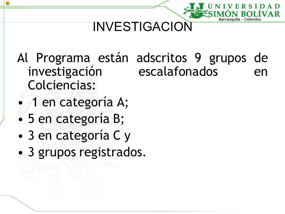INVESTIGACION Al Programa están adscritos 9 grupos de investigación escalafonados en Colciencias: 1 en categoría A;
