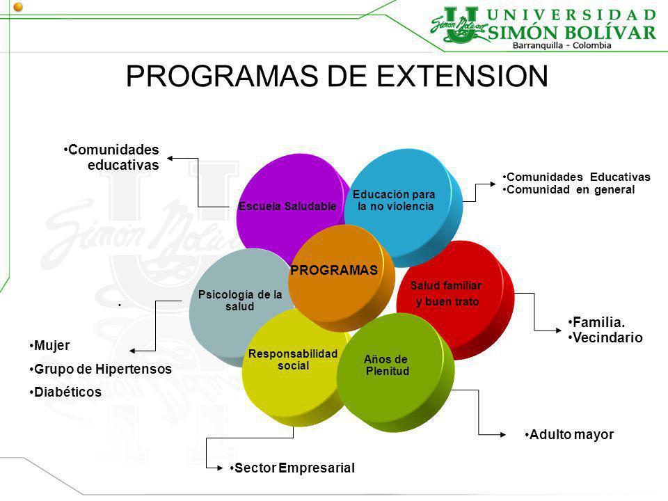 PROGRAMAS DE EXTENSION